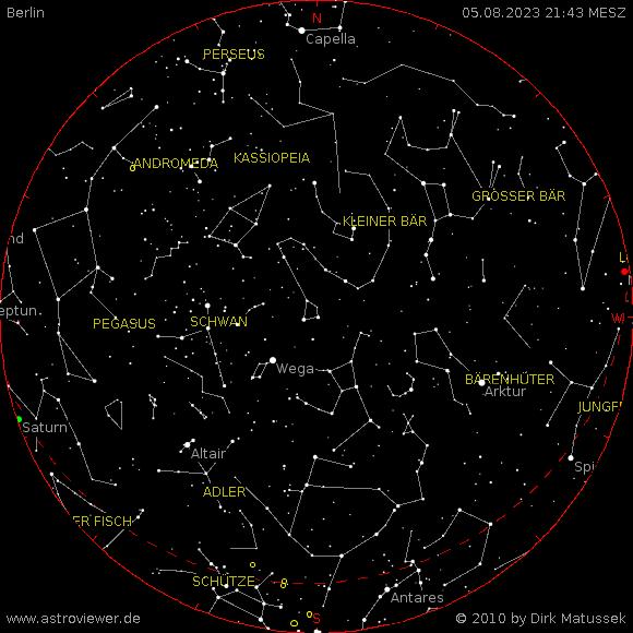 aktueller Sternhimmel
